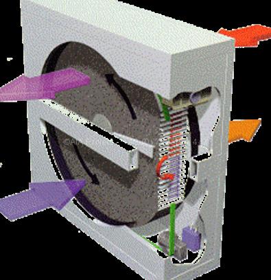 De ce sa folosim un recuperator de caldura AIA Proiect