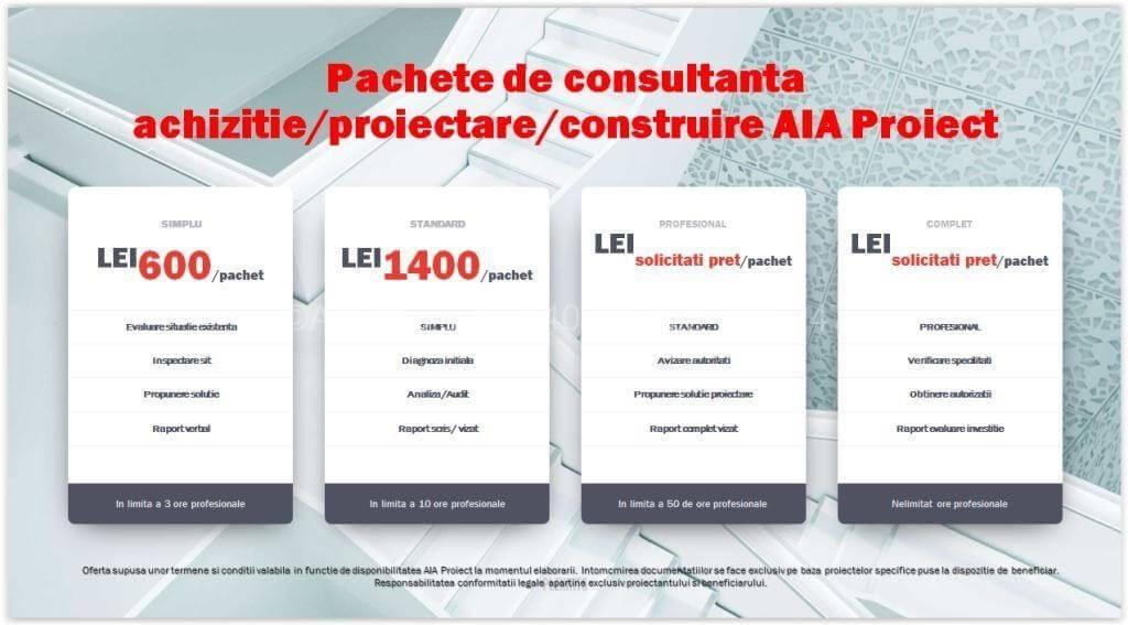consultanta achizitii imobiliare